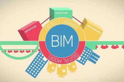 王美华:建议BIM在高校形成课程体系
