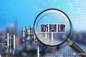 """孙国一:搭乘新基建发展""""快车""""让传统基建产业动能向高质量升级"""